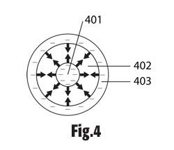 ΞTRON® Patented Technology