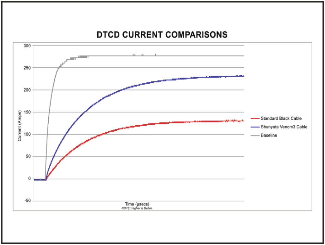 dtcd-current-comparisons-1.1