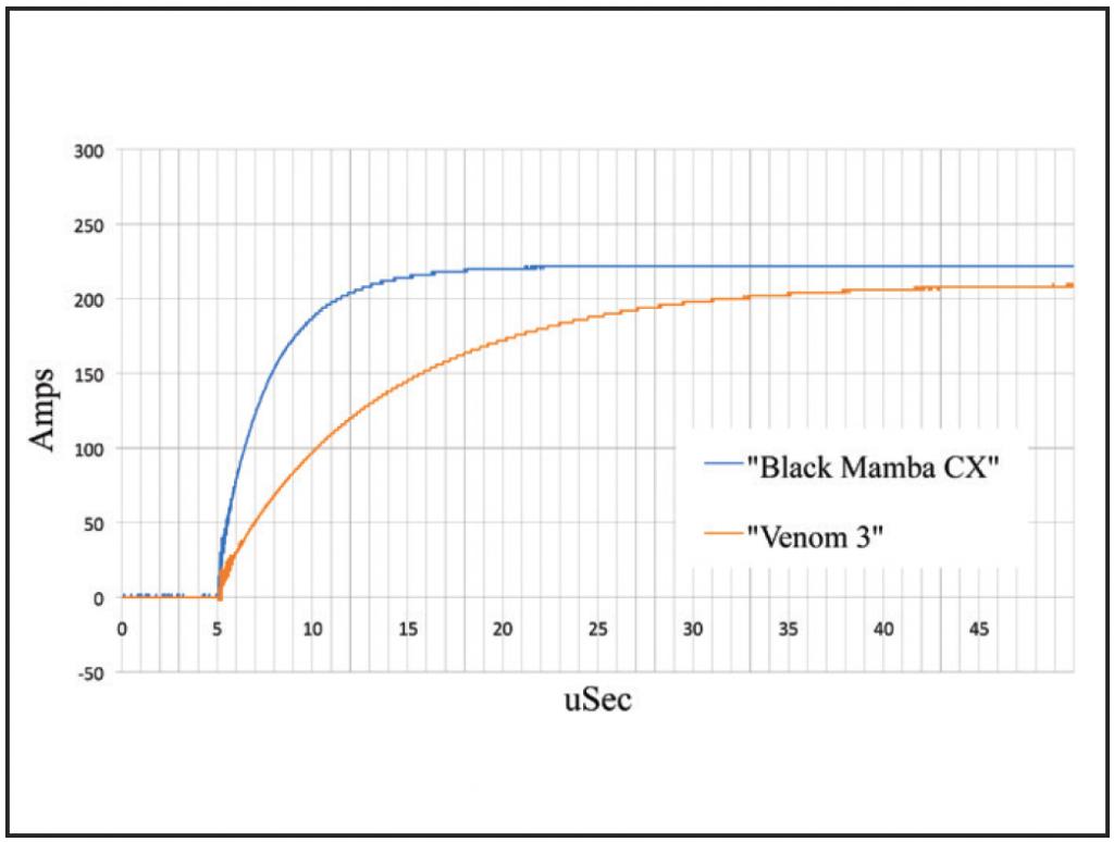 Alpha Magnetics Wiring Diagram Building A Whelen Gamma 2 Technology Guide Shunyata Research